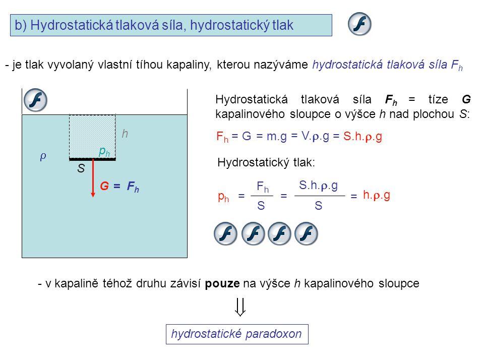 b) Hydrostatická tlaková síla, hydrostatický tlak