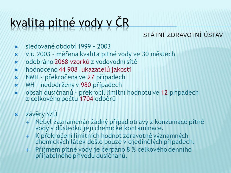 kvalita pitné vody v ČR sledované období 1999 – 2003