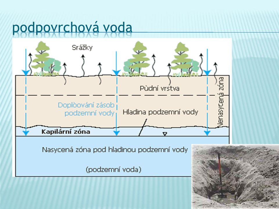 podpovrchová voda