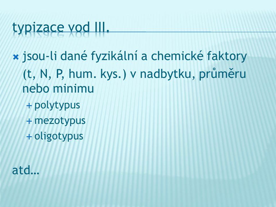 typizace vod Iii. jsou-li dané fyzikální a chemické faktory
