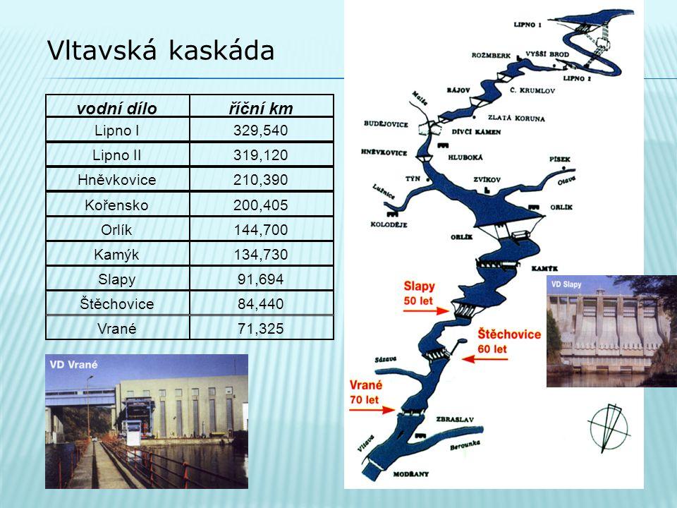 Vltavská kaskáda vodní dílo říční km Lipno I 329,540 Lipno II 319,120
