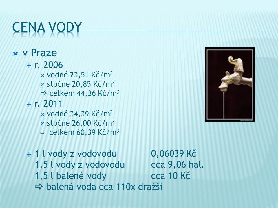 cena vody v Praze r. 2006 r. 2011 1 l vody z vodovodu 0,06039 Kč
