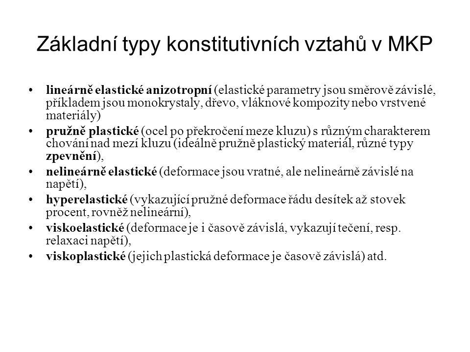Základní typy konstitutivních vztahů v MKP