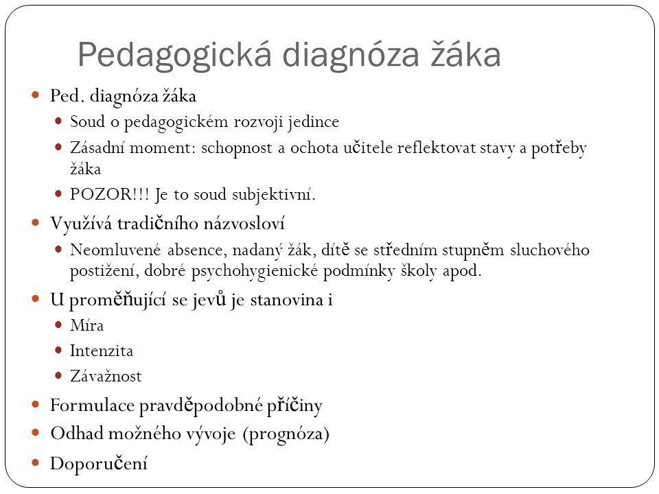 Pedagogická diagnóza žáka