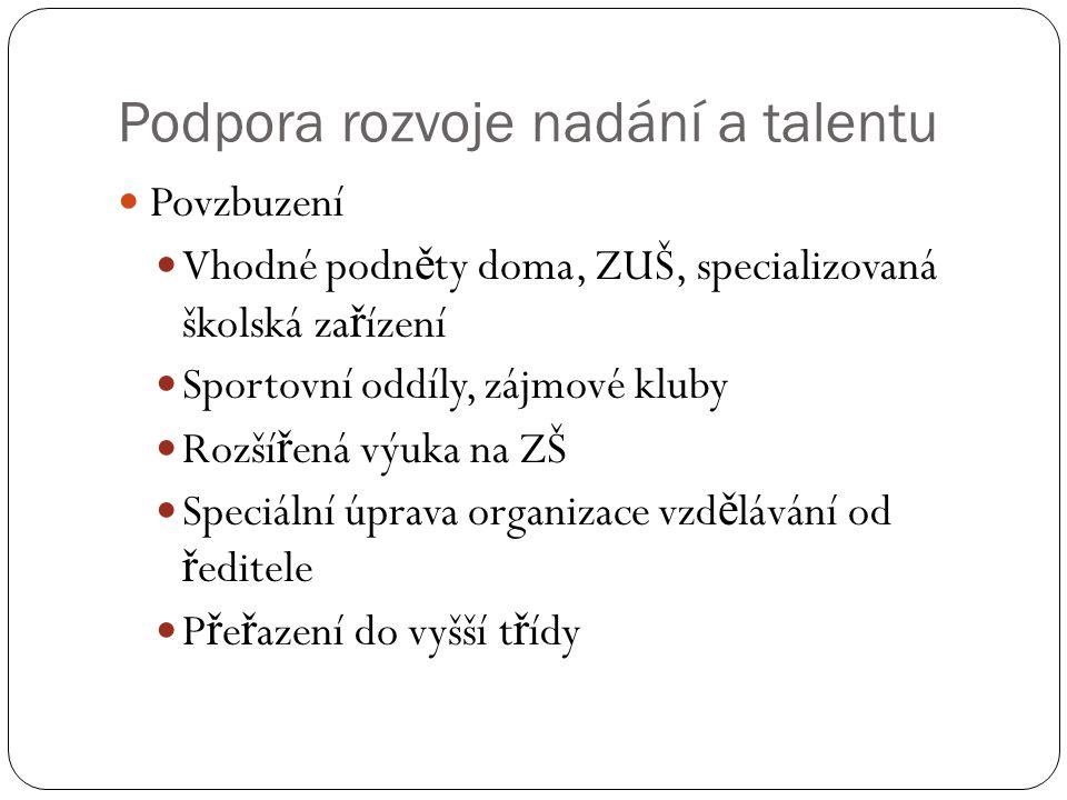 Podpora rozvoje nadání a talentu