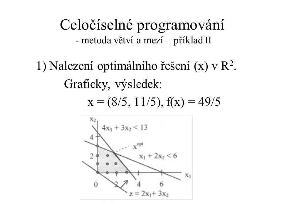 Celočíselné programování - metoda větví a mezí – příklad II