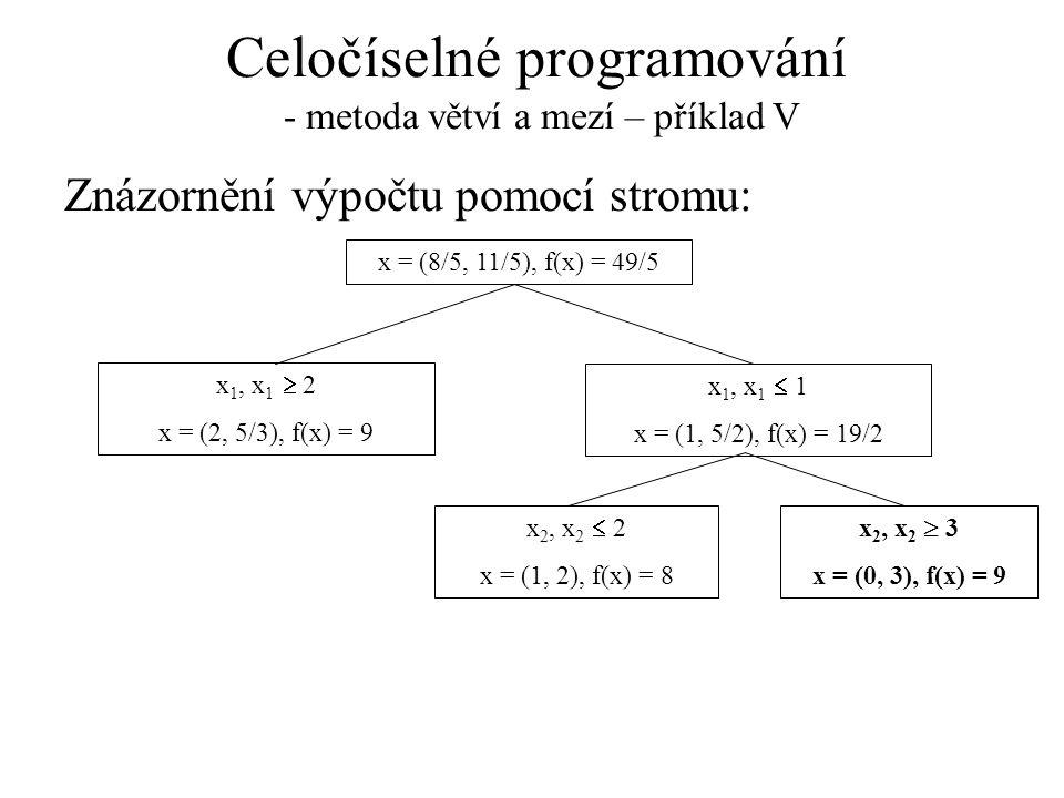Celočíselné programování - metoda větví a mezí – příklad V