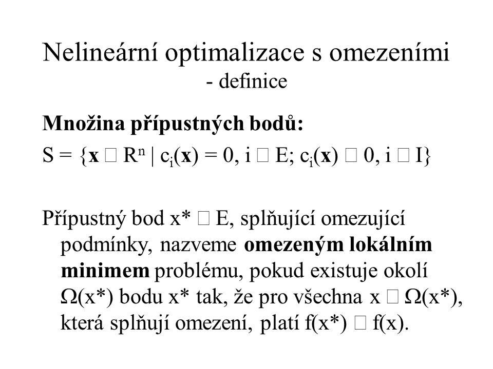 Nelineární optimalizace s omezeními - definice