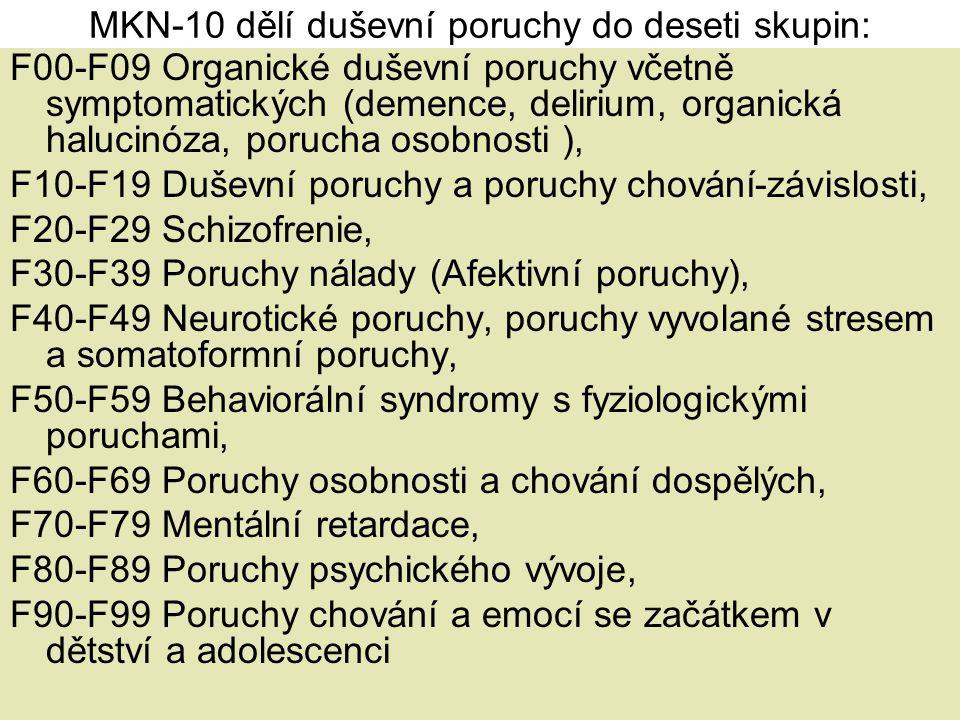 MKN-10 dělí duševní poruchy do deseti skupin: