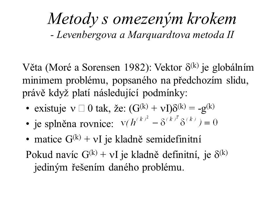 Metody s omezeným krokem - Levenbergova a Marquardtova metoda II