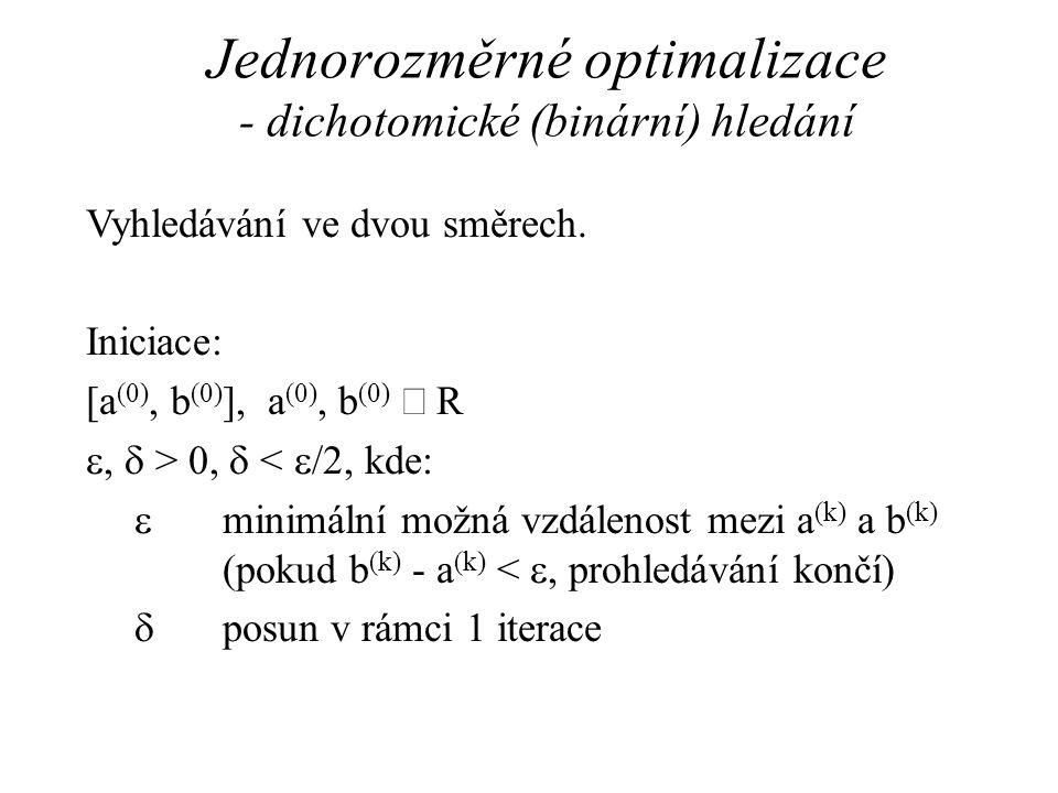 Jednorozměrné optimalizace - dichotomické (binární) hledání