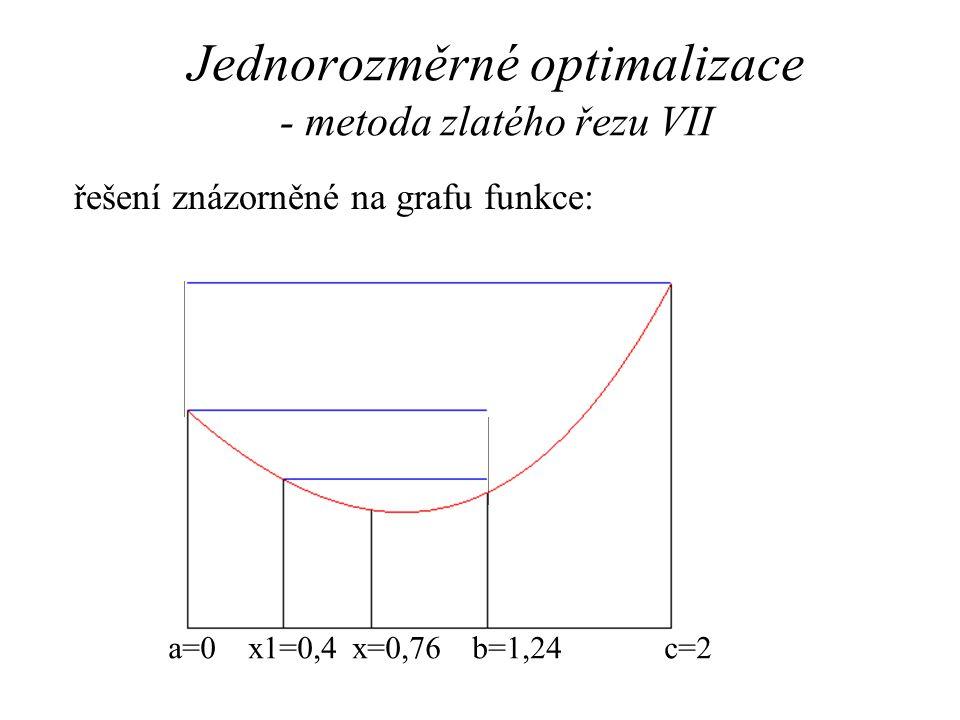 Jednorozměrné optimalizace - metoda zlatého řezu VII