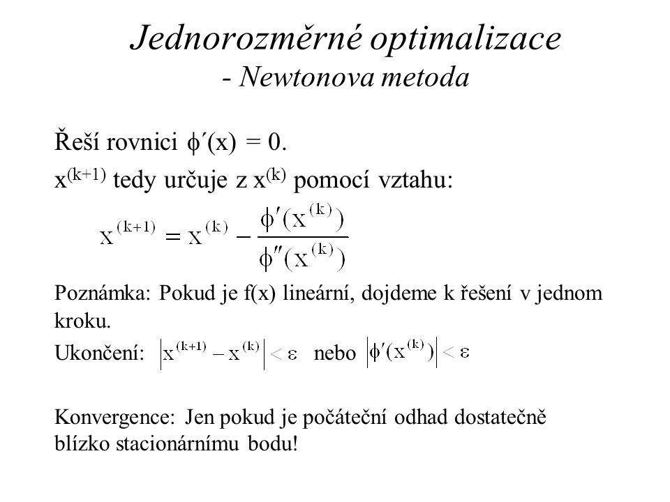 Jednorozměrné optimalizace - Newtonova metoda