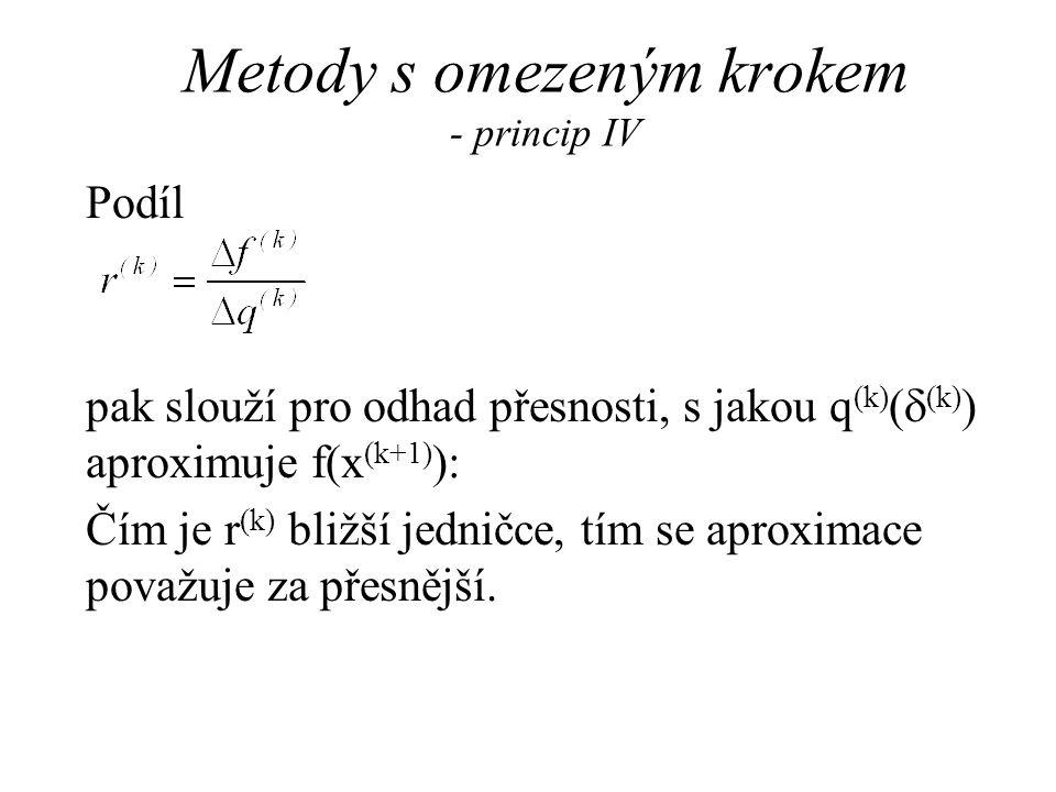 Metody s omezeným krokem - princip IV