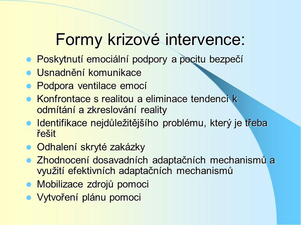 Formy krizové intervence: