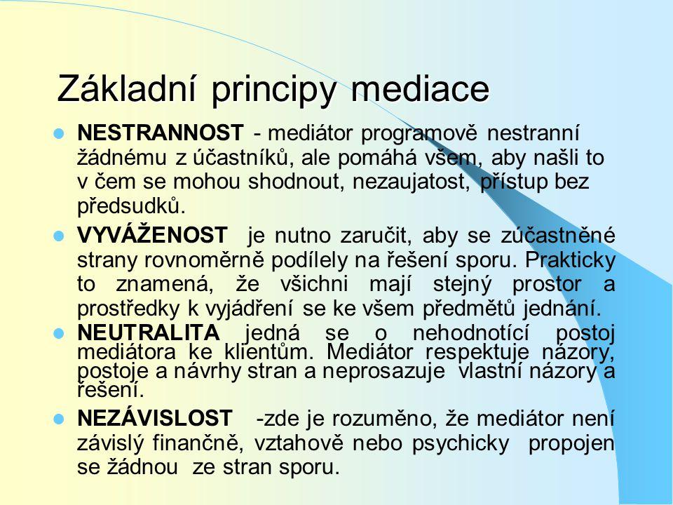 Základní principy mediace