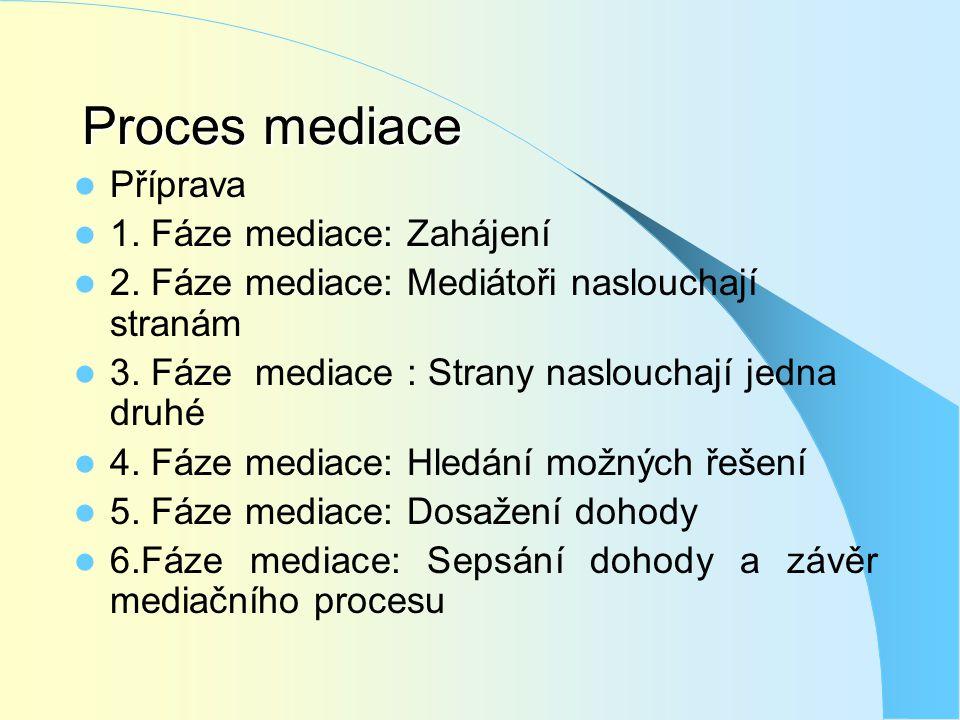 Proces mediace Příprava 1. Fáze mediace: Zahájení