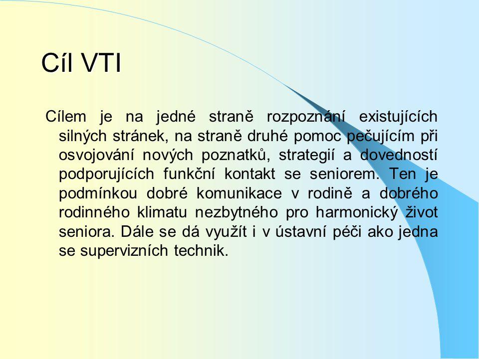 Cíl VTI