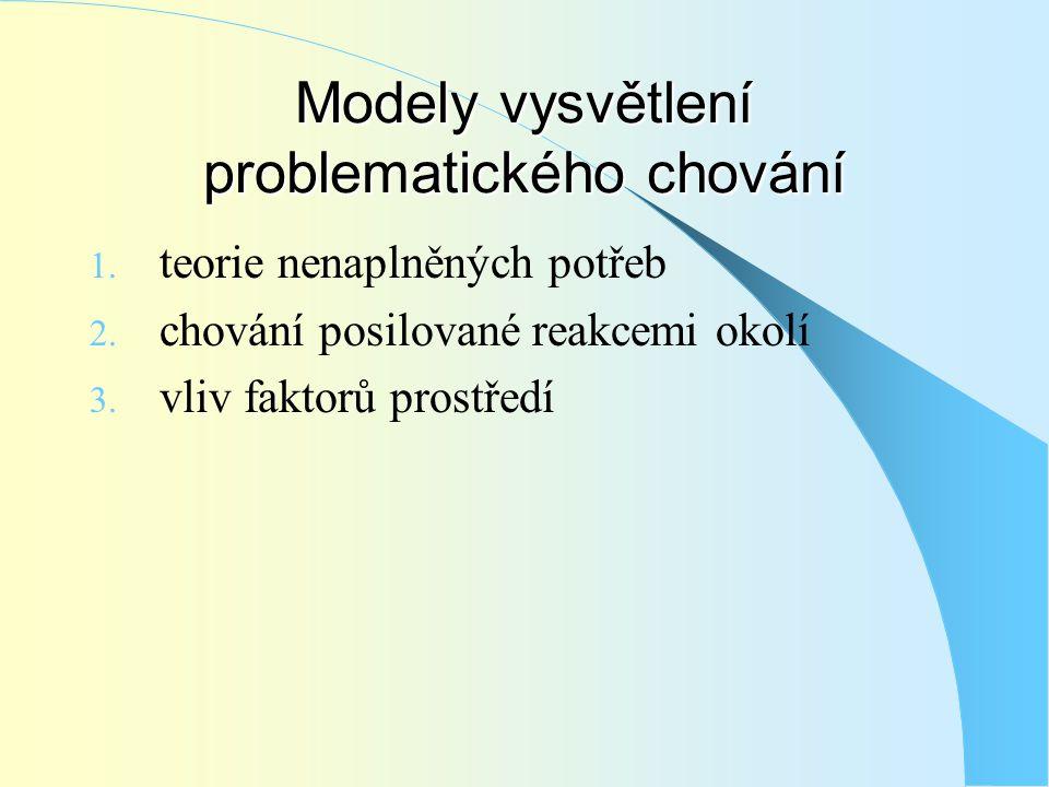 Modely vysvětlení problematického chování