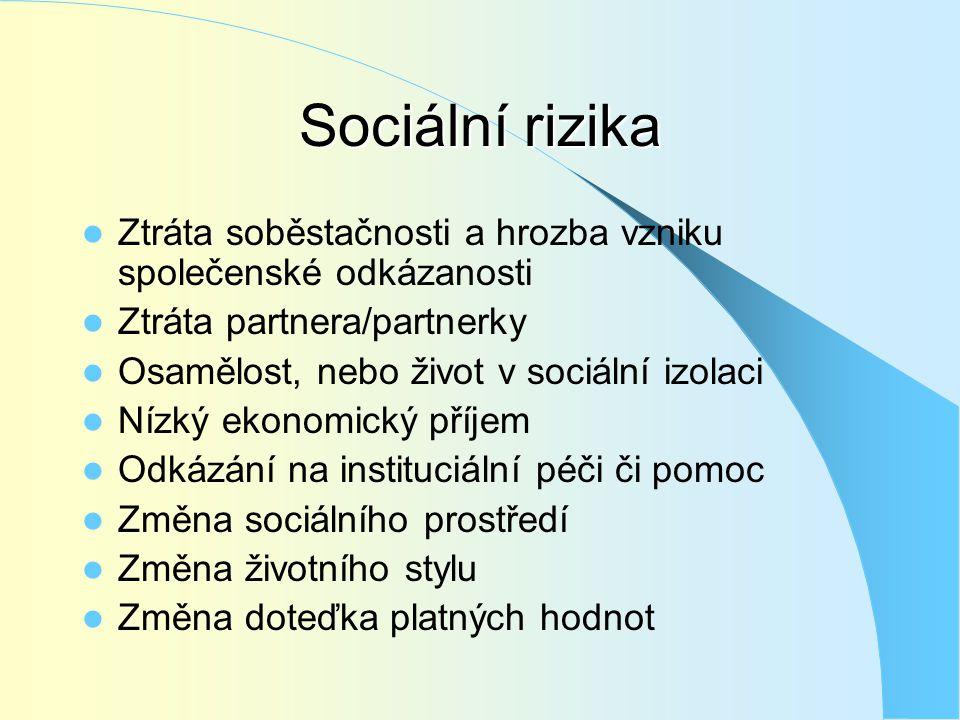 Sociální rizika Ztráta soběstačnosti a hrozba vzniku společenské odkázanosti. Ztráta partnera/partnerky.