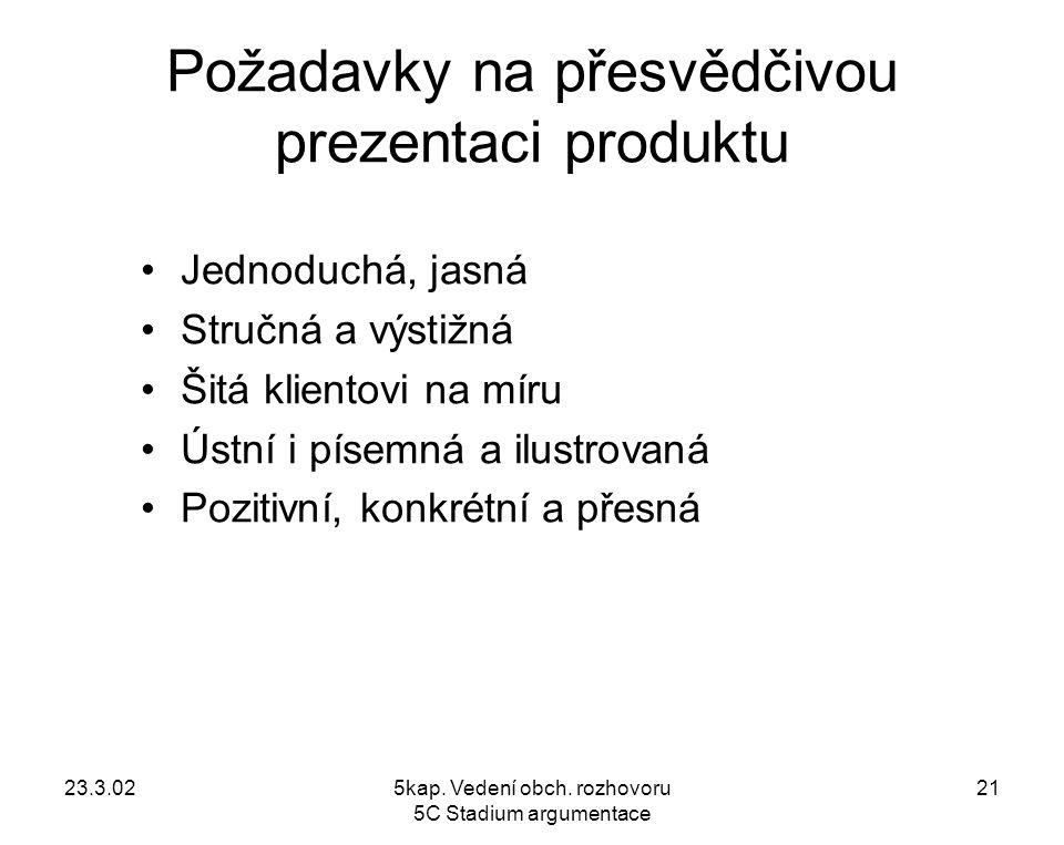 Požadavky na přesvědčivou prezentaci produktu