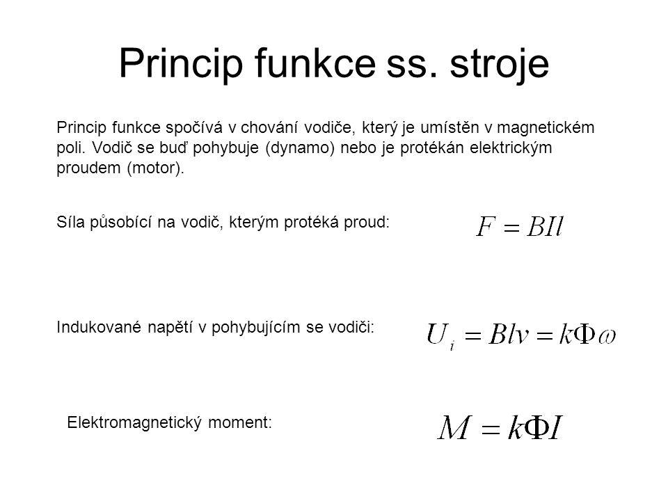 Princip funkce ss. stroje