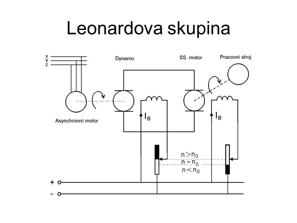 Leonardova skupina