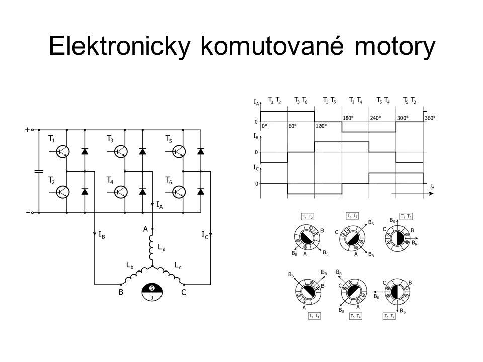 Elektronicky komutované motory