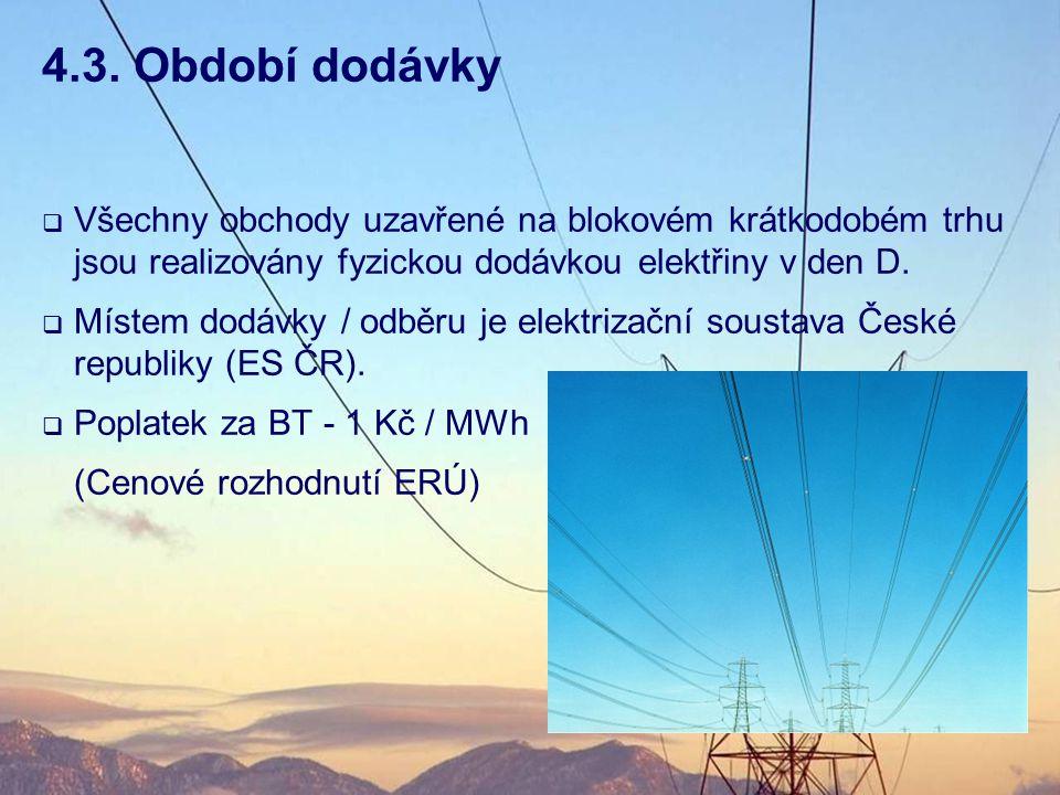 4.3. Období dodávky Všechny obchody uzavřené na blokovém krátkodobém trhu jsou realizovány fyzickou dodávkou elektřiny v den D.