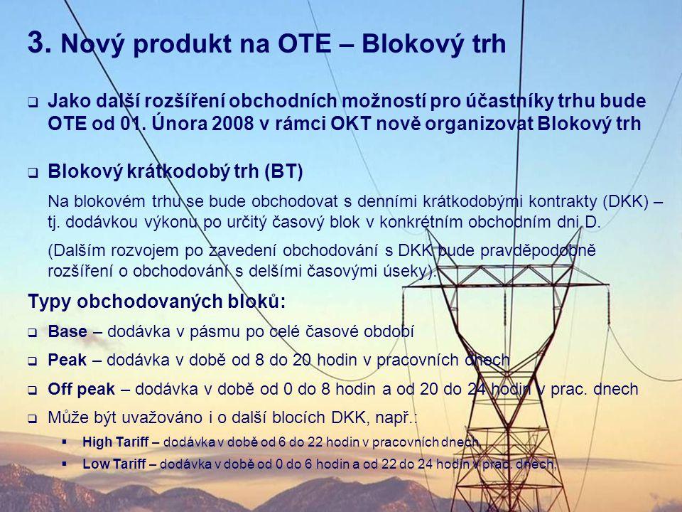 3. Nový produkt na OTE – Blokový trh