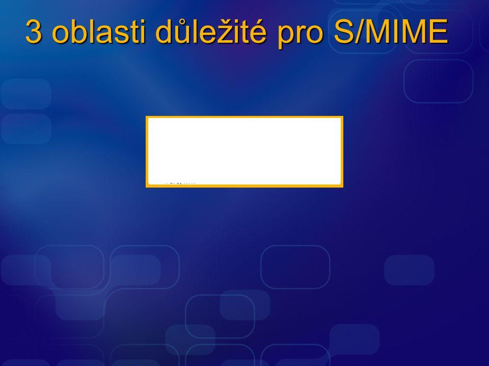 3 oblasti důležité pro S/MIME