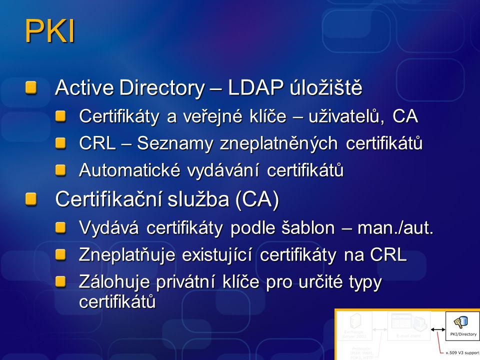 PKI Active Directory – LDAP úložiště Certifikační služba (CA)