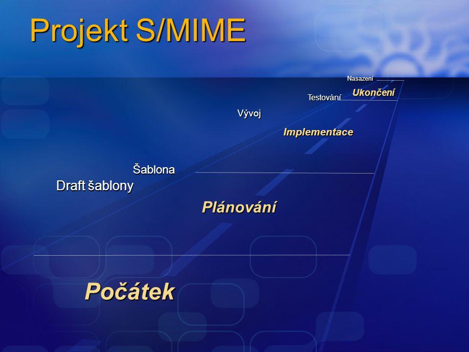 Projekt S/MIME Počátek Plánování Draft šablony Šablona Implementace
