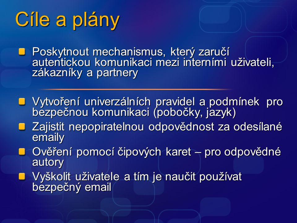 Cíle a plány Poskytnout mechanismus, který zaručí autentickou komunikaci mezi interními uživateli, zákazníky a partnery.
