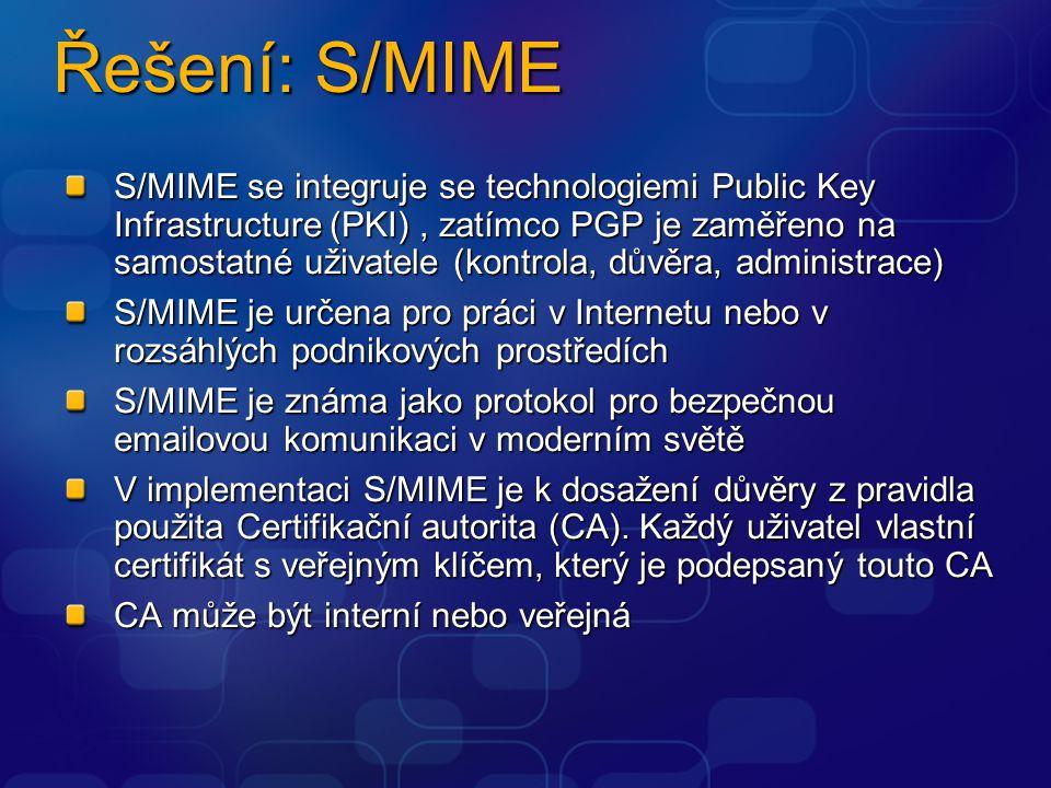 Řešení: S/MIME
