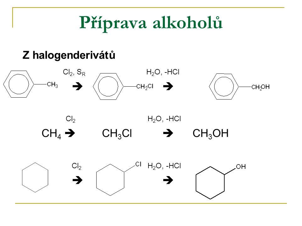 Příprava alkoholů Z halogenderivátů Cl2, SR H2O, -HCl  