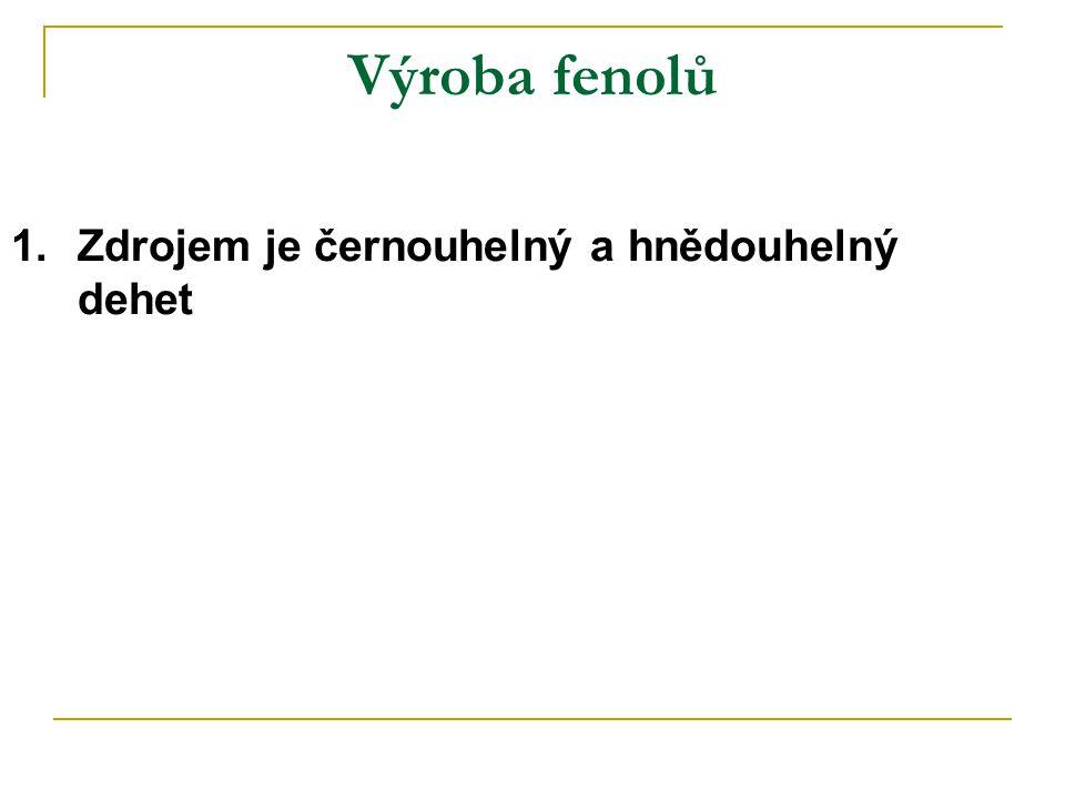 Výroba fenolů 1. Zdrojem je černouhelný a hnědouhelný dehet