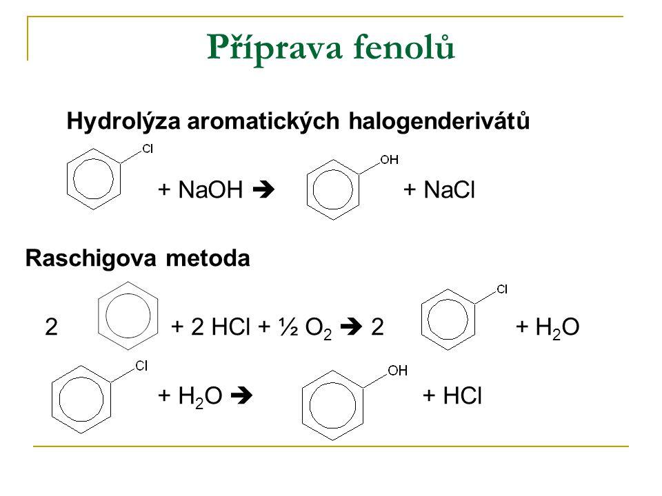 Příprava fenolů Hydrolýza aromatických halogenderivátů + NaOH  + NaCl