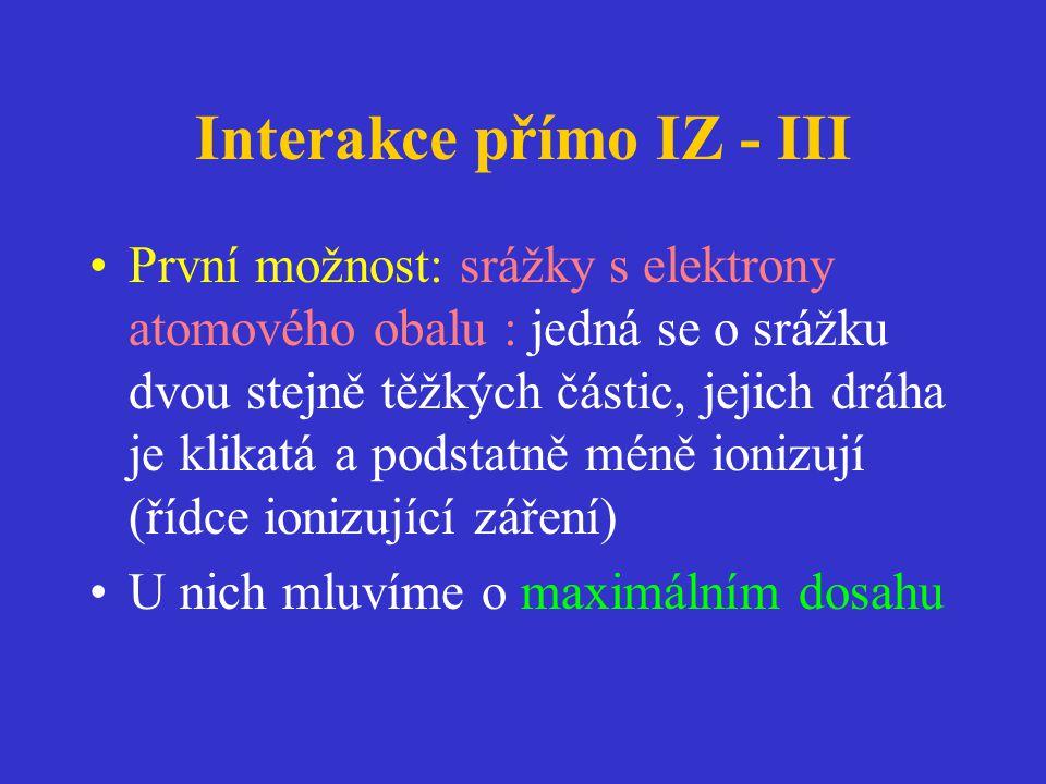 Interakce přímo IZ - III