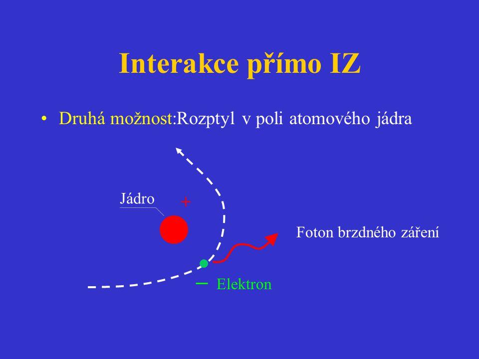 Interakce přímo IZ Druhá možnost:Rozptyl v poli atomového jádra +