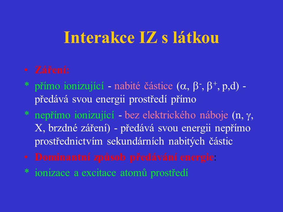 Interakce IZ s látkou Záření:
