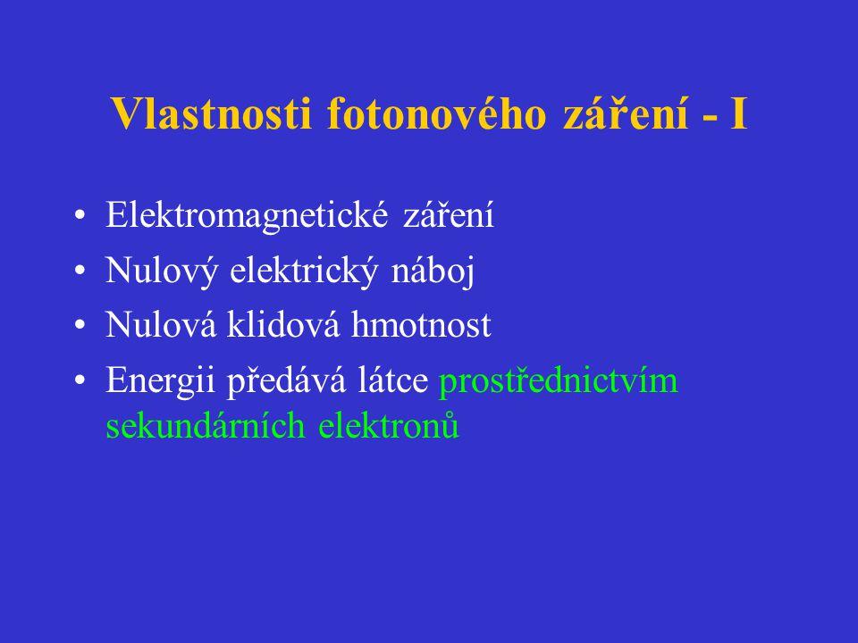 Vlastnosti fotonového záření - I