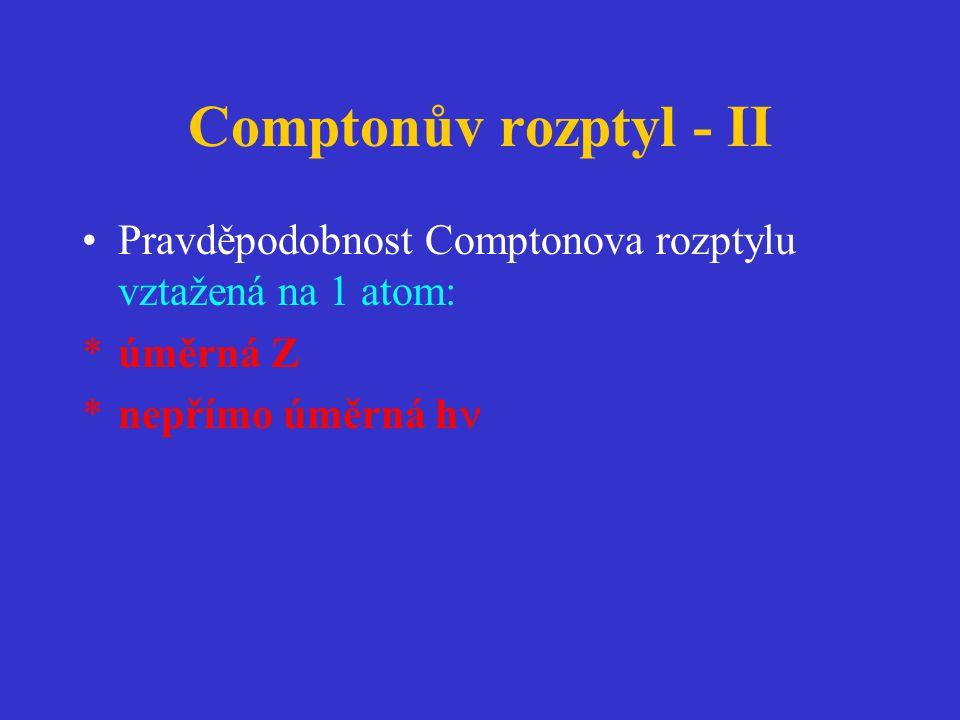 Comptonův rozptyl - II Pravděpodobnost Comptonova rozptylu vztažená na 1 atom: úměrná Z.