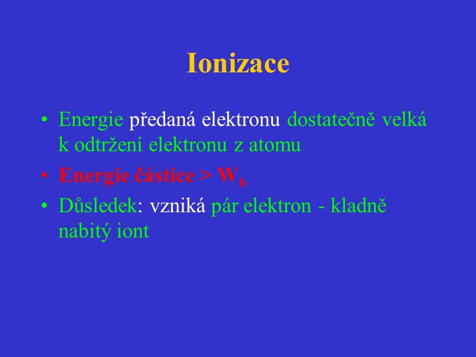 Ionizace Energie předaná elektronu dostatečně velká k odtržení elektronu z atomu. Energie částice > Wb.