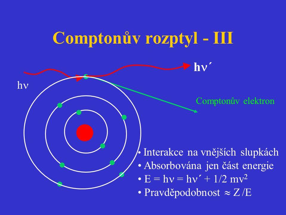 Comptonův rozptyl - III