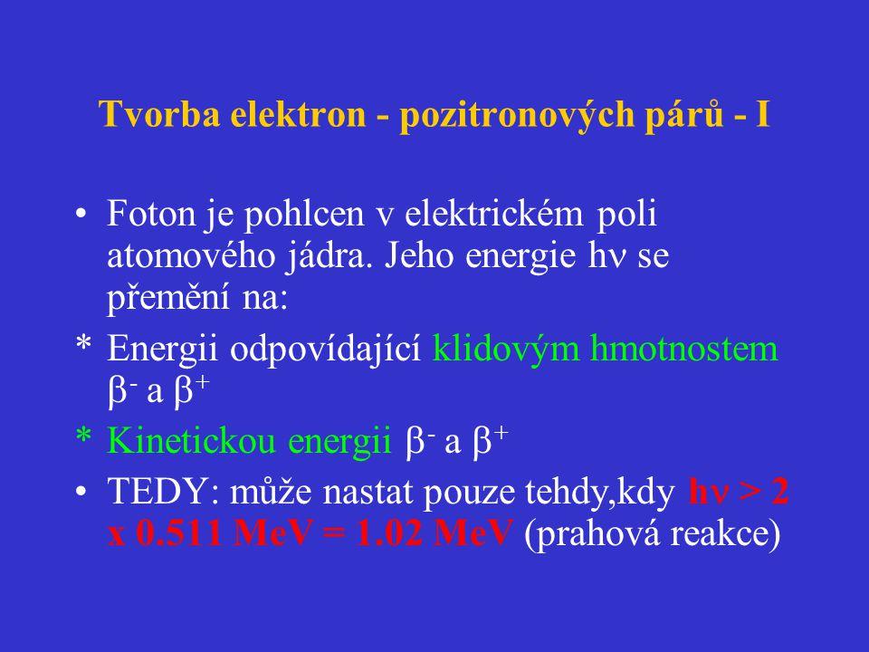 Tvorba elektron - pozitronových párů - I