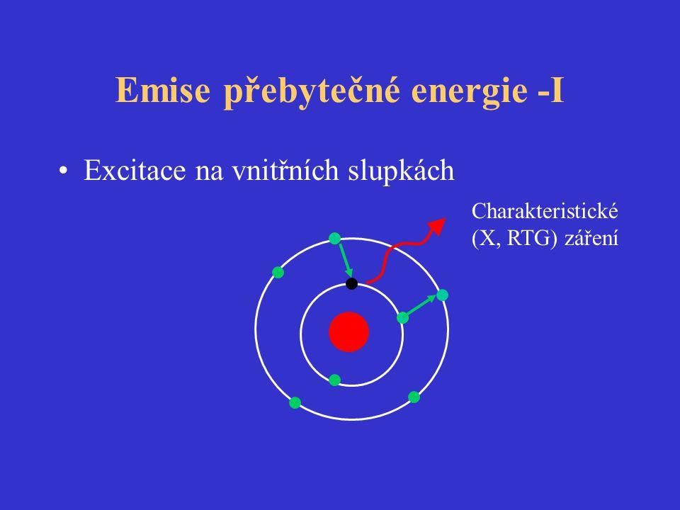 Emise přebytečné energie -I