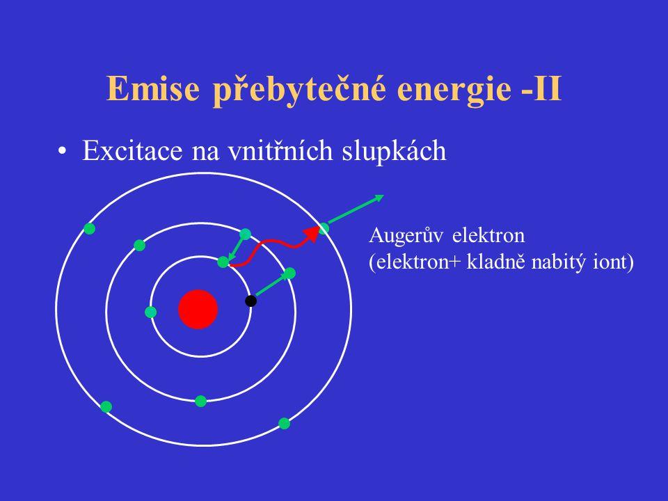 Emise přebytečné energie -II