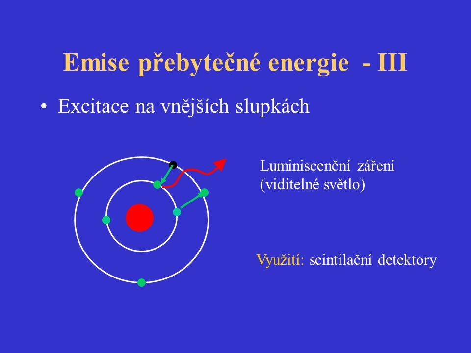 Emise přebytečné energie - III