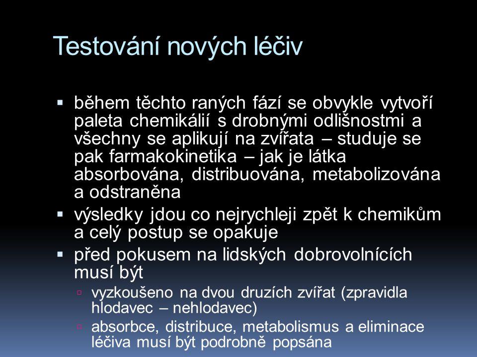 Testování nových léčiv